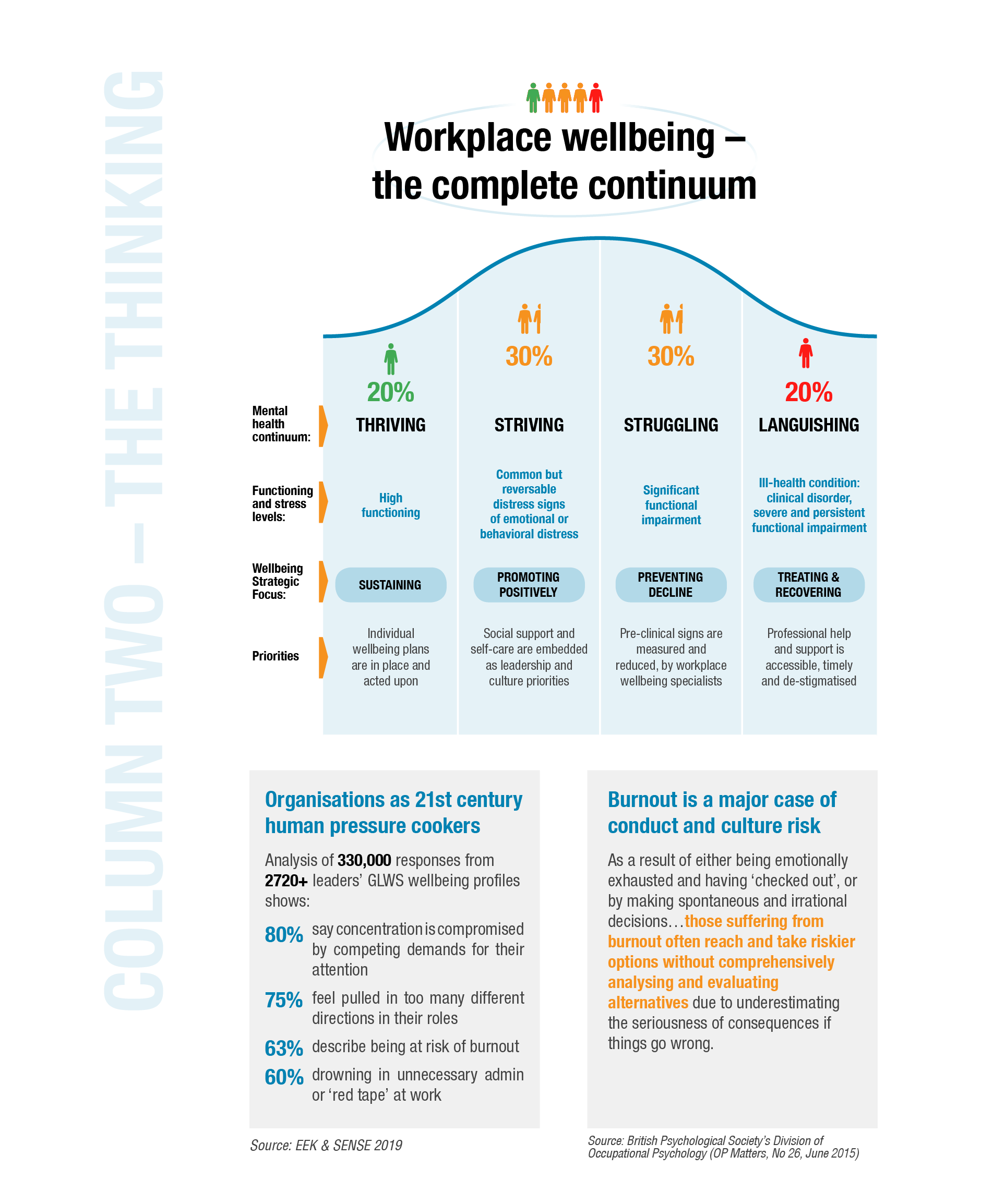 Select Wellness | workplace wellbeing