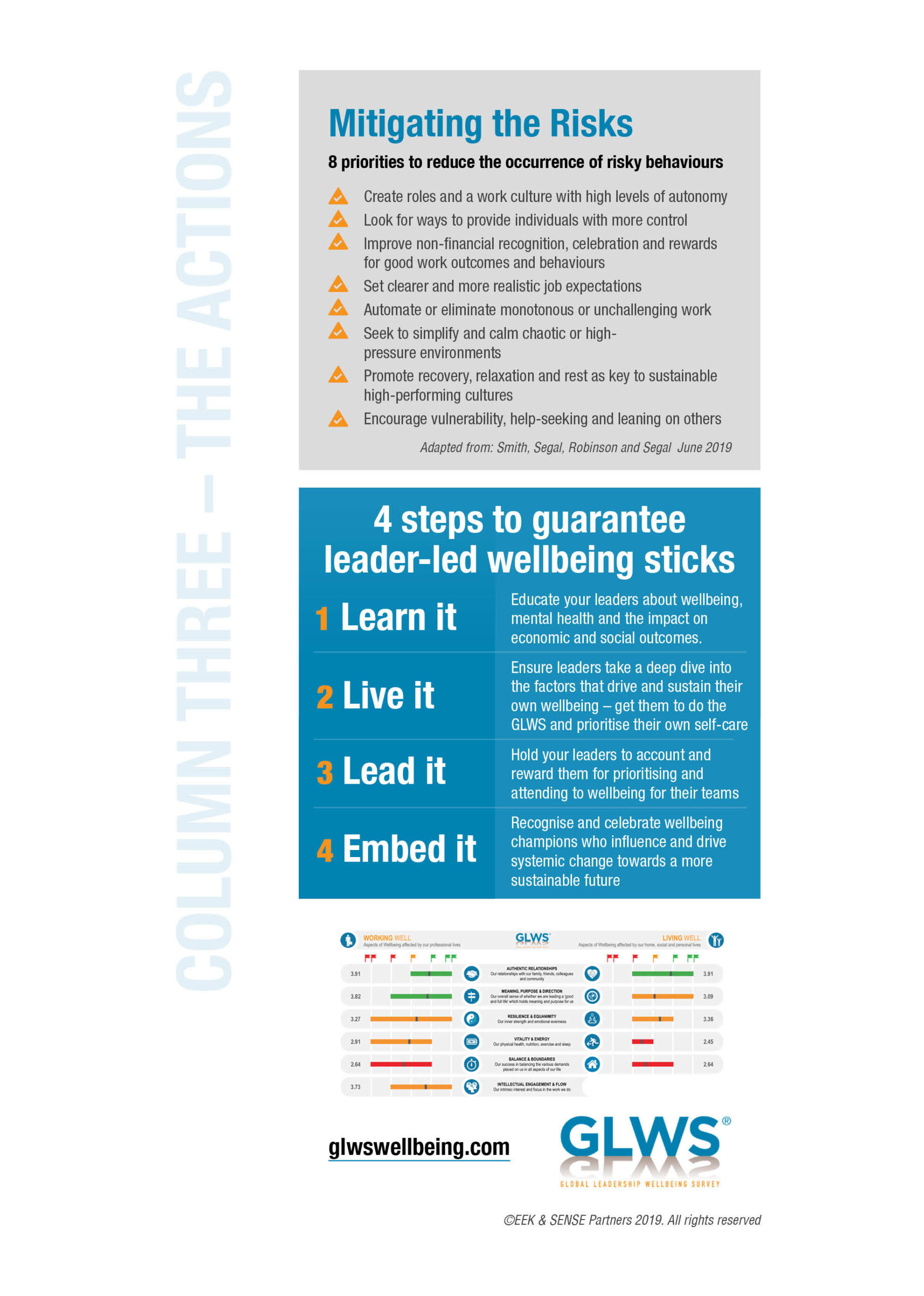Select Wellness | GLWS risks