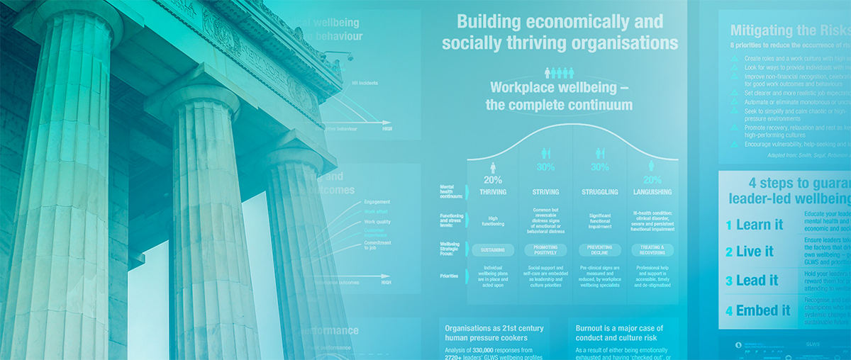 The three pillars of building economically and socially thriving organisations
